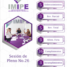 Infografía de la Sesión 26