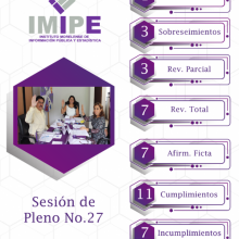 Infografía de la Sesión 27