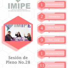 Infografía de la Sesión 28